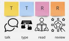 T2R2 - Talk (speech bubble) Type (keyboard) Read (book) Review (magnifying glass)
